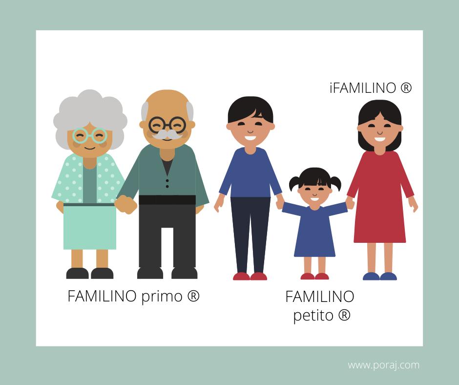 Z rodziną (znaków), najlepiej w rejestrze